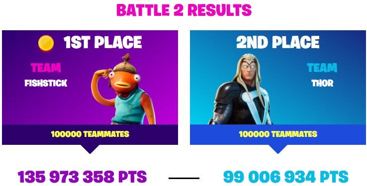 Battle 2 Result