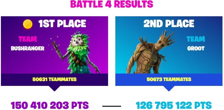 Battle 4 Result
