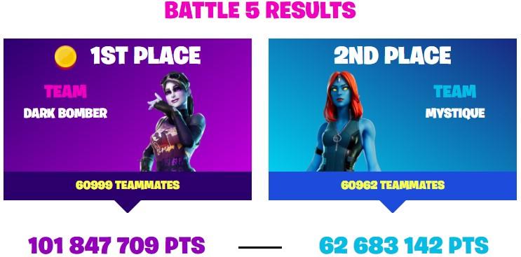 Battle 5 Result